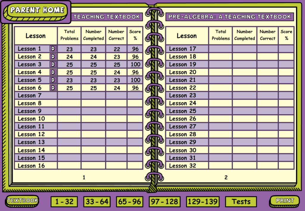 Teaching Textbook pre-algebra math gradebook. A great resource for homeschooling middle school!
